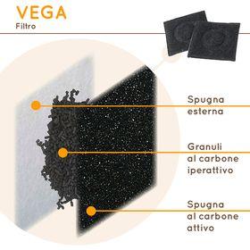 Угольные фильтры для поилки Ferplast Vega Fontanella