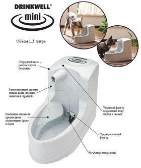Автоматическая поилка для собак и собак Drinkwell Mini PetSafe MINI-EU-20